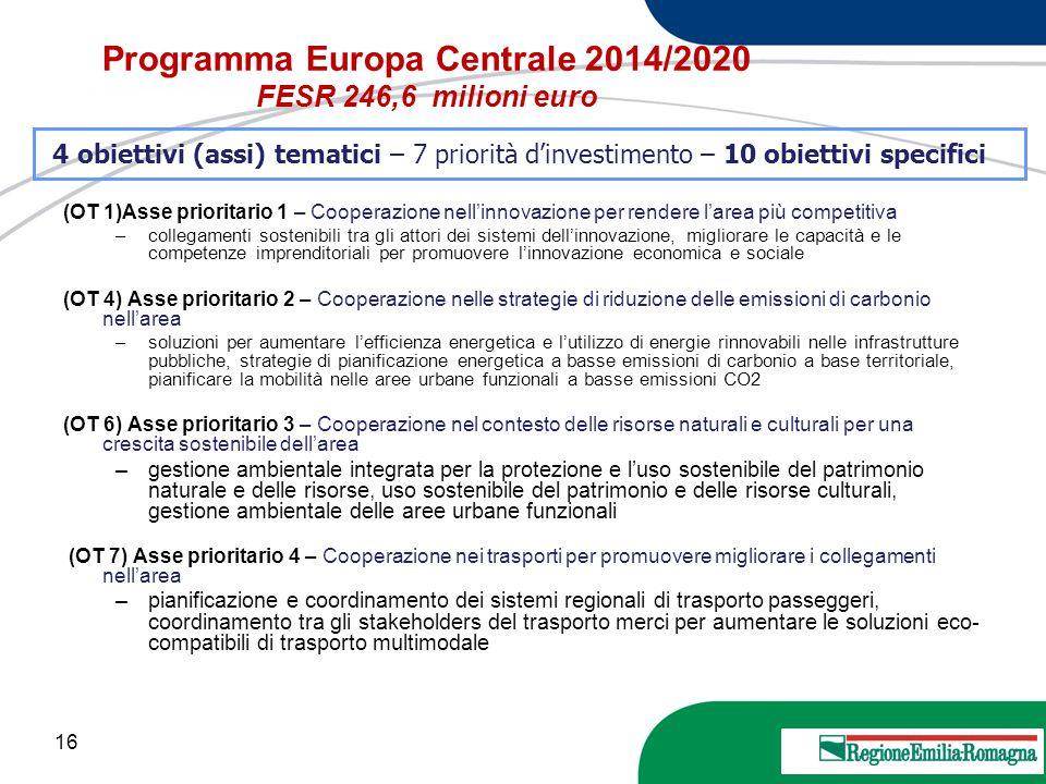 16 20 Marzo 2013 Programma Europa Centrale 2014/2020 FESR 246,6 milioni euro (OT 1)Asse prioritario 1 – Cooperazione nell'innovazione per rendere l'ar
