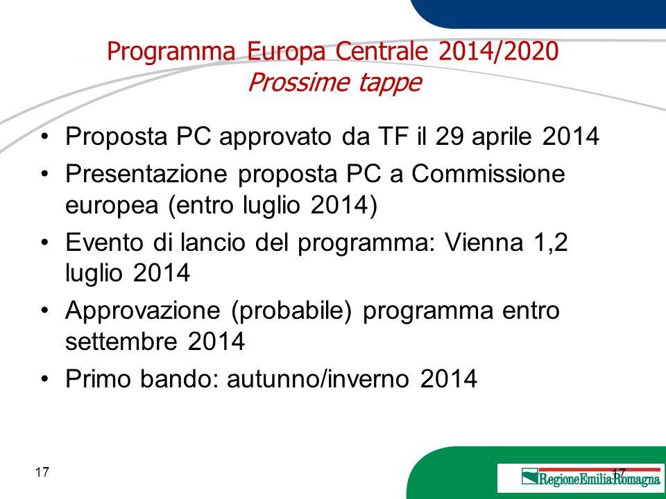 17 20 Marzo 2013 Programma Europa Centrale 2014/2020 Prossime tappe Proposta PC approvato da TF il 29 aprile 2014 Presentazione proposta PC a Commissi