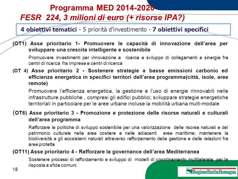 18 20 Marzo 2013 Programma MED 2014-2020 FESR 224, 3 milioni di euro (+ risorse IPA?) 4 obiettivi tematici - 5 priorità d'investimento - 7 obiettivi s