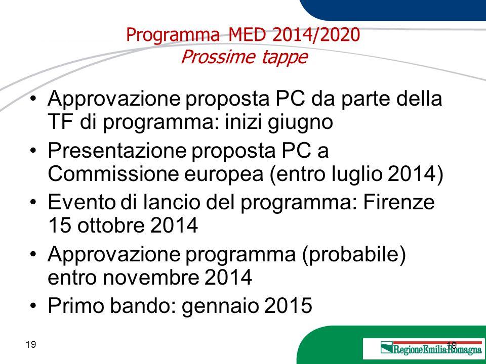 19 20 Marzo 2013 Programma MED 2014/2020 Prossime tappe Approvazione proposta PC da parte della TF di programma: inizi giugno Presentazione proposta P