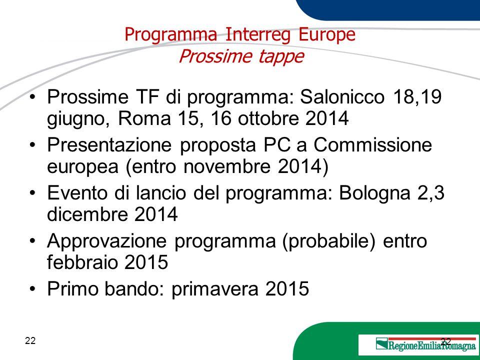 22 20 Marzo 2013 Programma Interreg Europe Prossime tappe Prossime TF di programma: Salonicco 18,19 giugno, Roma 15, 16 ottobre 2014 Presentazione pro