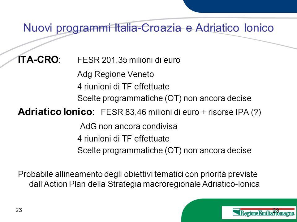 23 20 Marzo 2013 Nuovi programmi Italia-Croazia e Adriatico Ionico ITA-CRO: FESR 201,35 milioni di euro Adg Regione Veneto 4 riunioni di TF effettuate