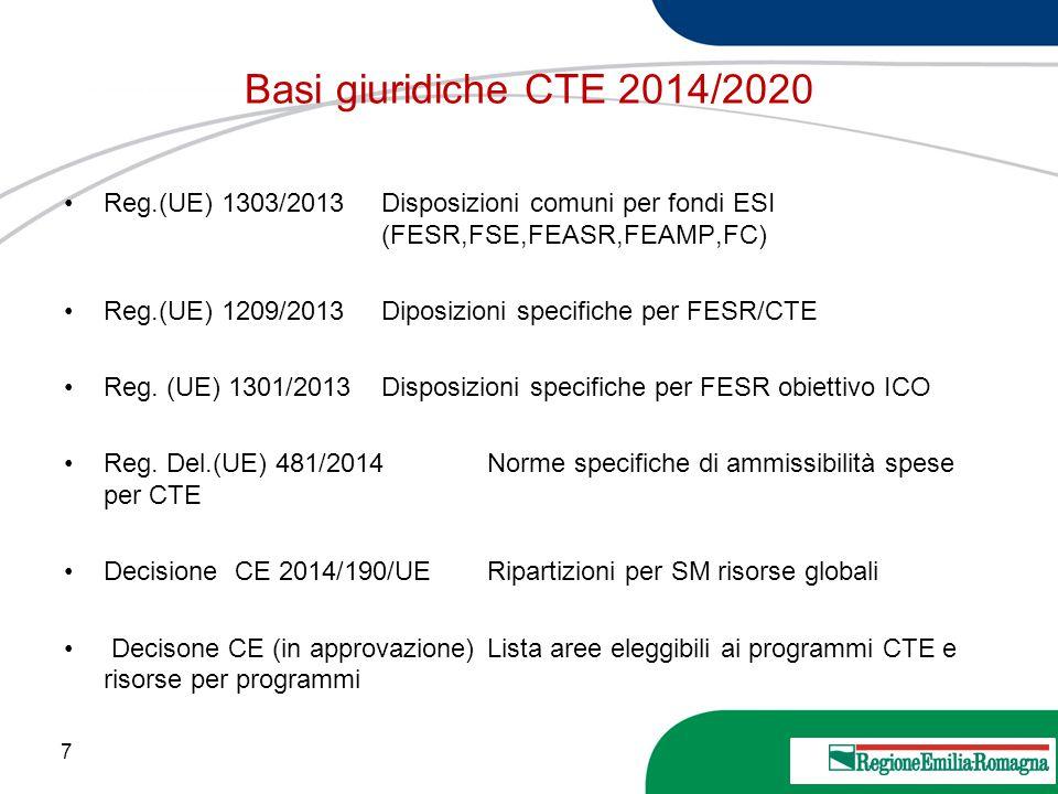 7 20 Marzo 2013 Basi giuridiche CTE 2014/2020 Reg.(UE) 1303/2013 Disposizioni comuni per fondi ESI (FESR,FSE,FEASR,FEAMP,FC) Reg.(UE) 1209/2013Diposiz