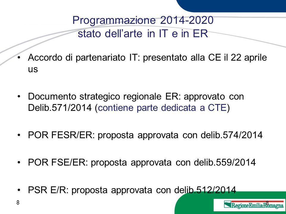 8 20 Marzo 2013 Programmazione 2014-2020 stato dell'arte in IT e in ER Accordo di partenariato IT: presentato alla CE il 22 aprile us Documento strate