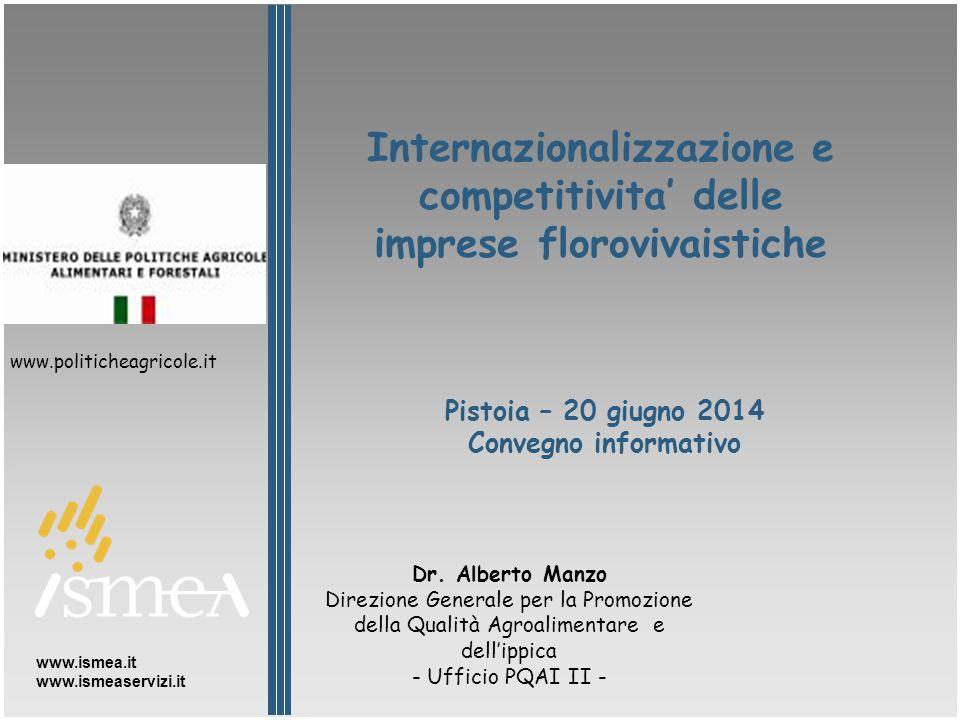www.ismea.it www.ismeaservizi.it Internazionalizzazione e competitivita' delle imprese florovivaistiche Pistoia – 20 giugno 2014 Convegno informativo Dr.