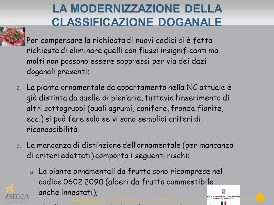 LA MODERNIZZAZIONE DELLA CLASSIFICAZIONE DOGANALE 1.