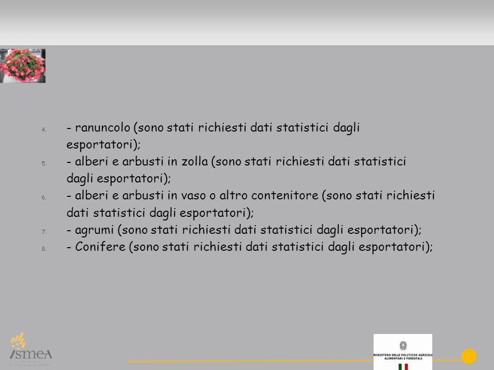 4.- ranuncolo (sono stati richiesti dati statistici dagli esportatori); 5.