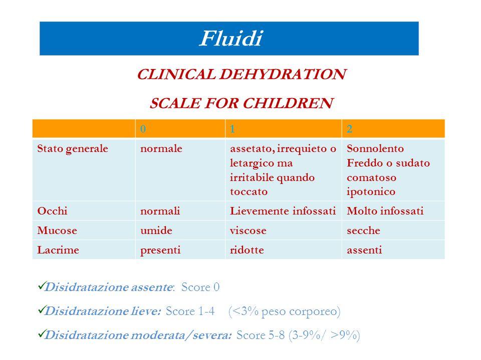Fluidi CLINICAL DEHYDRATION SCALE FOR CHILDREN 012 Stato generalenormaleassetato, irrequieto o letargico ma irritabile quando toccato Sonnolento Fredd