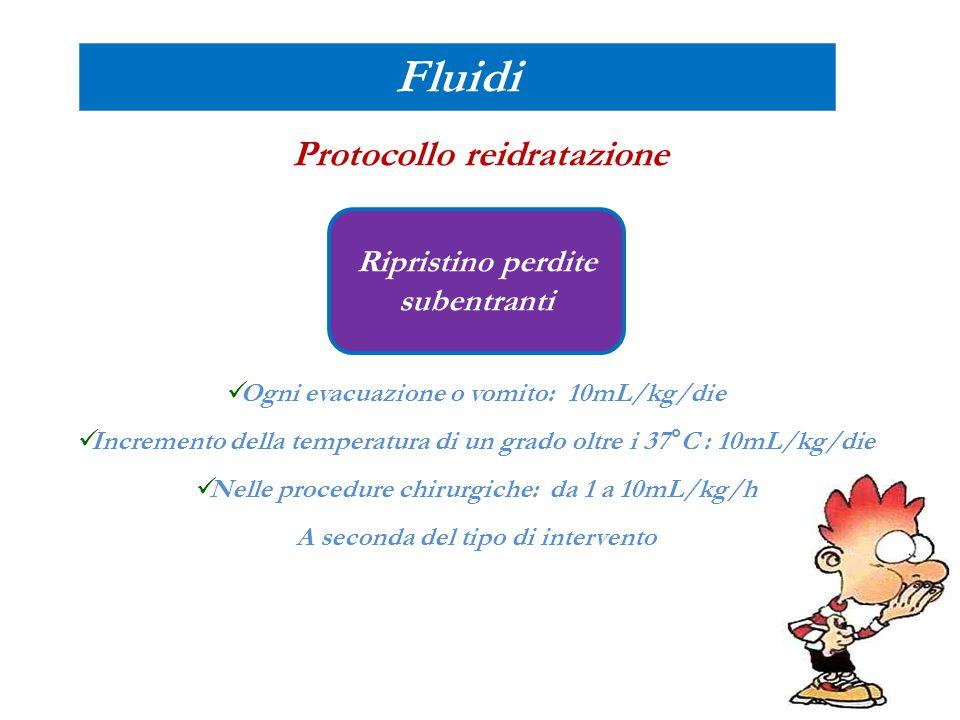 Fluidi Protocollo reidratazione Ogni evacuazione o vomito: 10mL/kg/die Incremento della temperatura di un grado oltre i 37°C : 10mL/kg/die Nelle proce