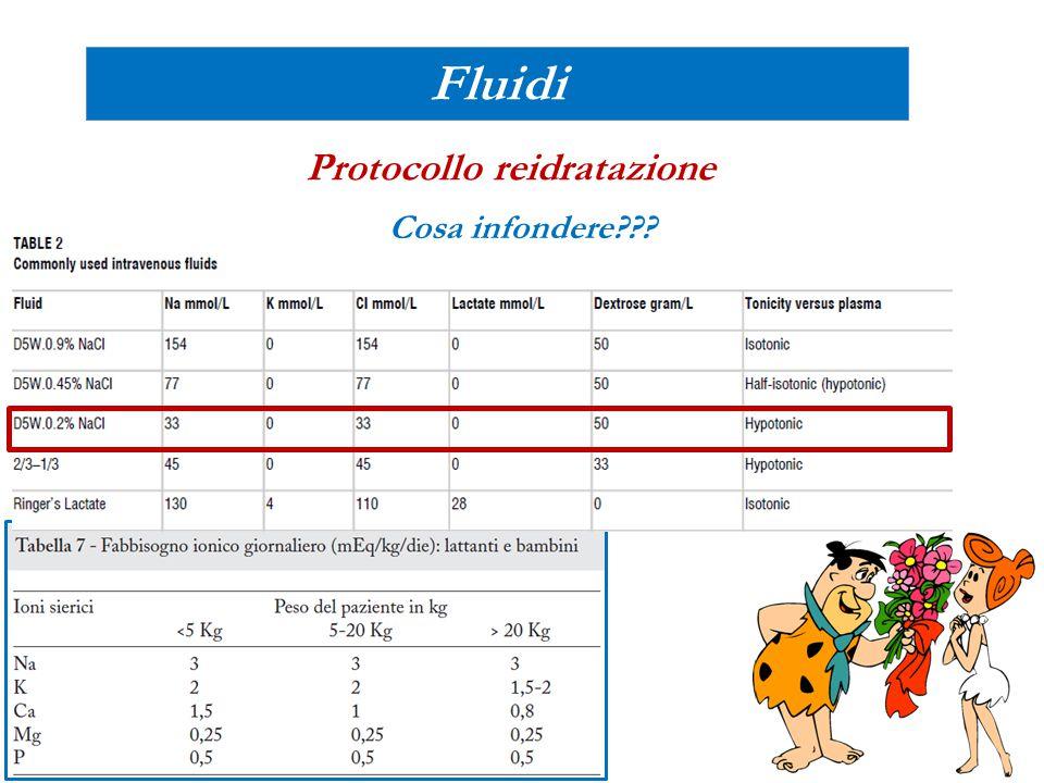 Fluidi Protocollo reidratazione Soluzioni ipotoniche: Cara vecchia 4/5 SG5% 1/5 NS 0.9% soddisfa il fabbisogno ionico giornaliero di Na Evita il catab