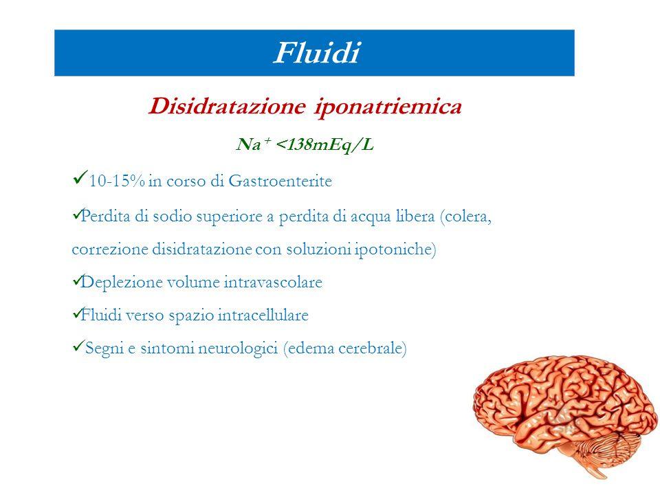 Fluidi Disidratazione iponatriemica Na + <138mEq/L 10-15% in corso di Gastroenterite Perdita di sodio superiore a perdita di acqua libera (colera, cor