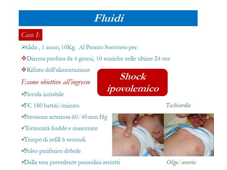 Caso I:  Alida, 1 anno, 10Kg. Al Pronto Soccorso per:  Diarrea profusa da 4 giorni, 10 scariche nelle ultime 24 ore  Rifiuto dell'alimentazione Flu