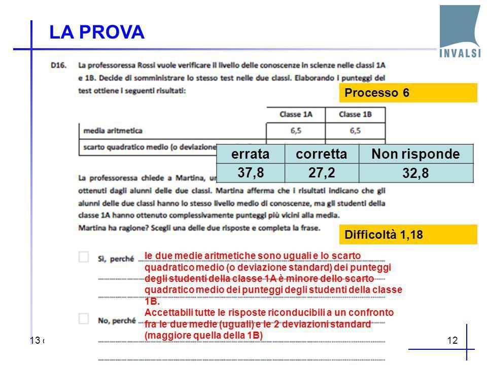 13 dicembre 201412 Processo 6 erratacorrettaNon risponde 37,827,2 32,8 Difficoltà 1,18 le due medie aritmetiche sono uguali e lo scarto quadratico med