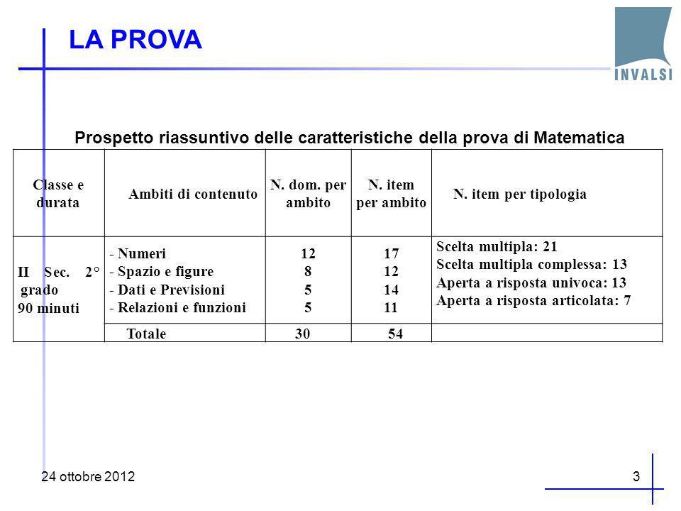 LA PROVA 24 ottobre 20123 Classe e durata Ambiti di contenuto N. dom. per ambito N. item per ambito N. item per tipologia II Sec. 2° grado 90 minuti -