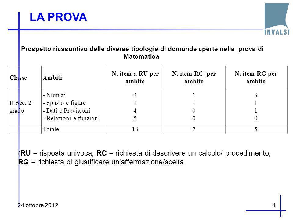 LA PROVA 24 ottobre 20124 Prospetto riassuntivo delle diverse tipologie di domande aperte nella prova di Matematica ClasseAmbiti N. item a RU per ambi
