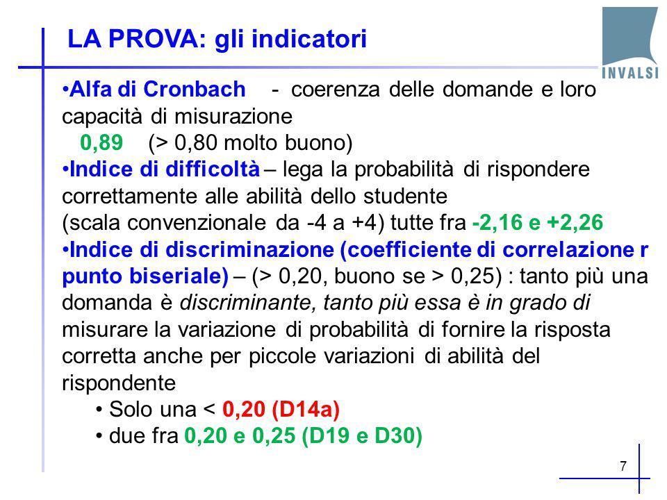 LA PROVA: gli indicatori 7 Alfa di Cronbach - coerenza delle domande e loro capacità di misurazione 0,89 (> 0,80 molto buono) Indice di difficoltà – lega la probabilità di rispondere correttamente alle abilità dello studente (scala convenzionale da -4 a +4) tutte fra -2,16 e +2,26 Indice di discriminazione (coefficiente di correlazione r punto biseriale) – (> 0,20, buono se > 0,25) : tanto più una domanda è discriminante, tanto più essa è in grado di misurare la variazione di probabilità di fornire la risposta corretta anche per piccole variazioni di abilità del rispondente Solo una < 0,20 (D14a) due fra 0,20 e 0,25 (D19 e D30)