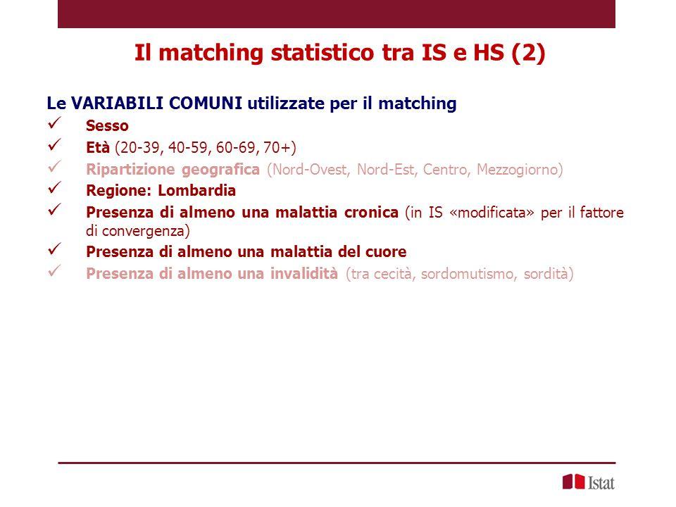 Il matching statistico tra IS e HS (2) Le VARIABILI COMUNI utilizzate per il matching Sesso Età (20-39, 40-59, 60-69, 70+) Ripartizione geografica (No