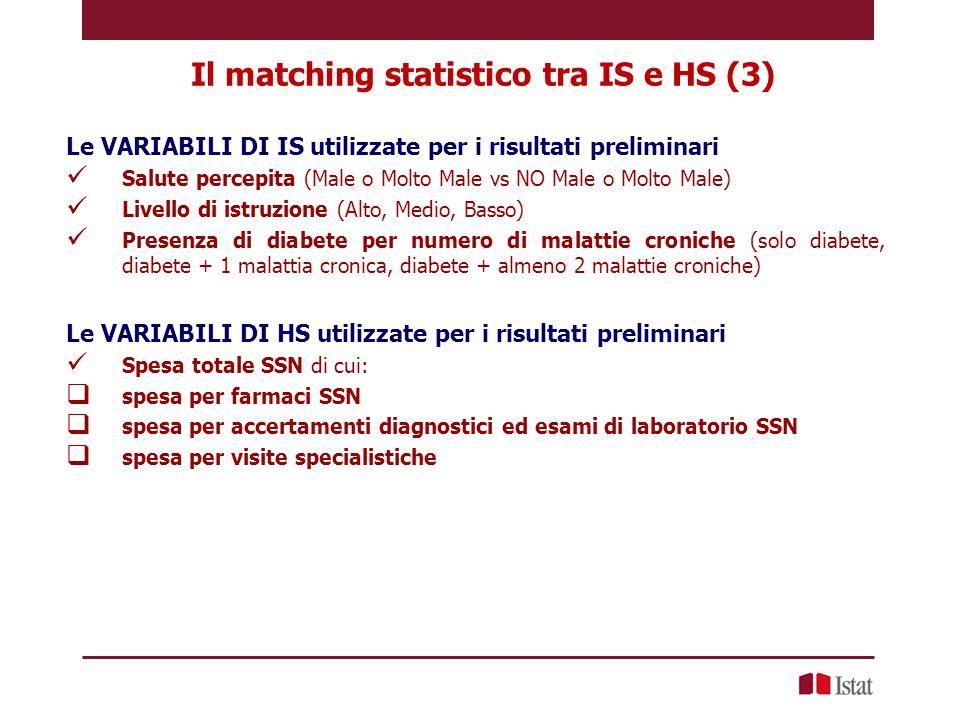 Il matching statistico tra IS e HS (3) Le VARIABILI DI IS utilizzate per i risultati preliminari Salute percepita (Male o Molto Male vs NO Male o Molt