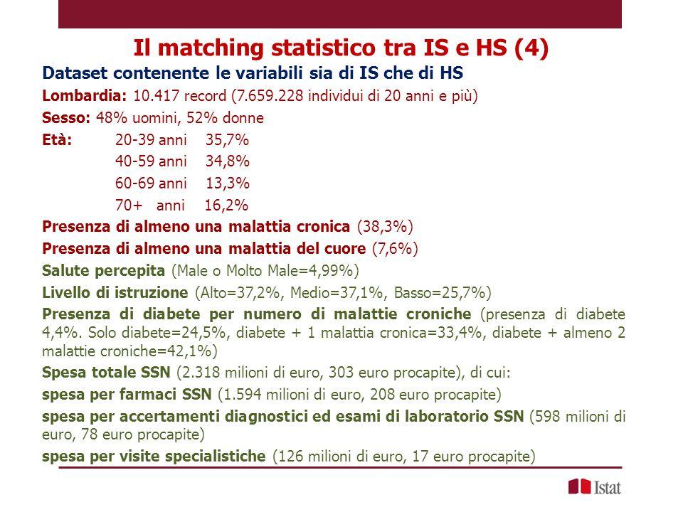 Dataset contenente le variabili sia di IS che di HS Lombardia: 10.417 record (7.659.228 individui di 20 anni e più) Sesso: 48% uomini, 52% donne Età: