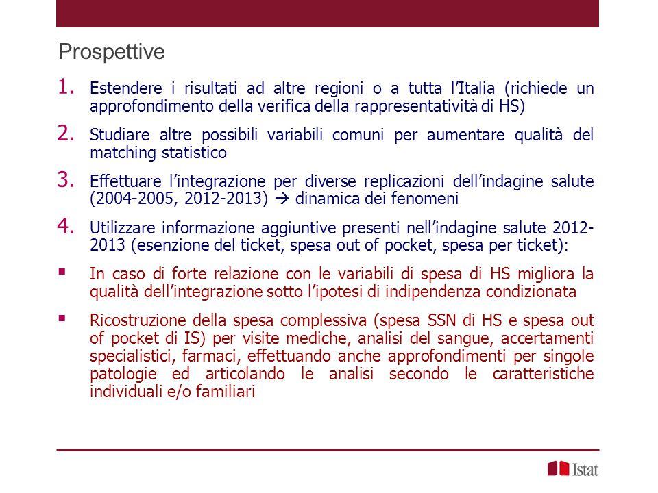 Prospettive 1. Estendere i risultati ad altre regioni o a tutta l'Italia (richiede un approfondimento della verifica della rappresentatività di HS) 2.
