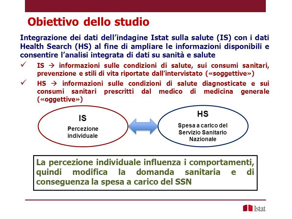 Obiettivo dello studio Integrazione dei dati dell'indagine Istat sulla salute (IS) con i dati Health Search (HS) al fine di ampliare le informazioni d