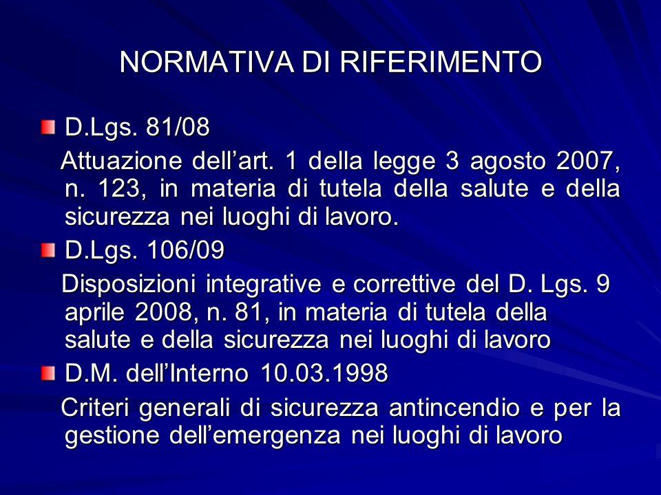NORMATIVA DI RIFERIMENTO D.Lgs. 81/08 Attuazione dell'art. 1 della legge 3 agosto 2007, n. 123, in materia di tutela della salute e della sicurezza ne