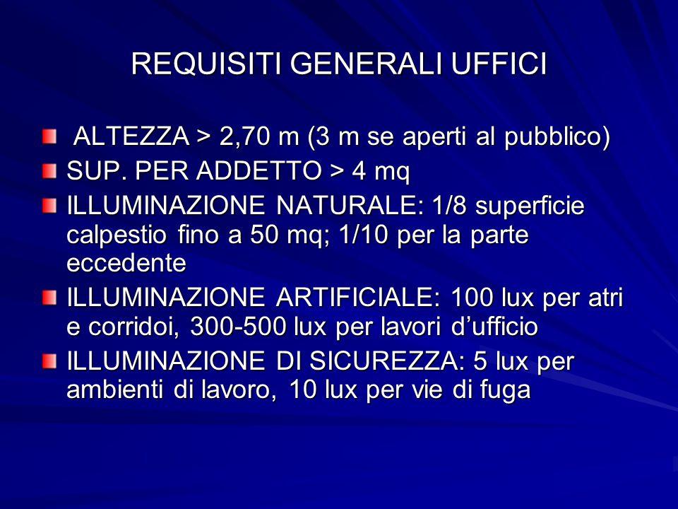 REQUISITI GENERALI UFFICI ALTEZZA > 2,70 m (3 m se aperti al pubblico) ALTEZZA > 2,70 m (3 m se aperti al pubblico) SUP. PER ADDETTO > 4 mq ILLUMINAZI