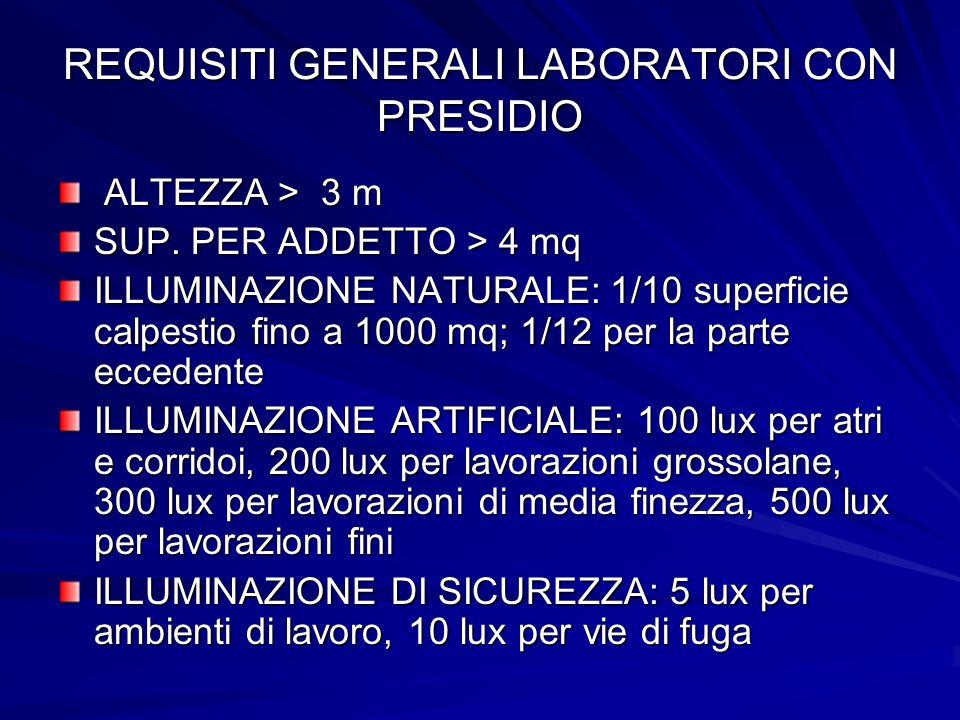 REQUISITI GENERALI LABORATORI CON PRESIDIO ALTEZZA > 3 m ALTEZZA > 3 m SUP. PER ADDETTO > 4 mq ILLUMINAZIONE NATURALE: 1/10 superficie calpestio fino