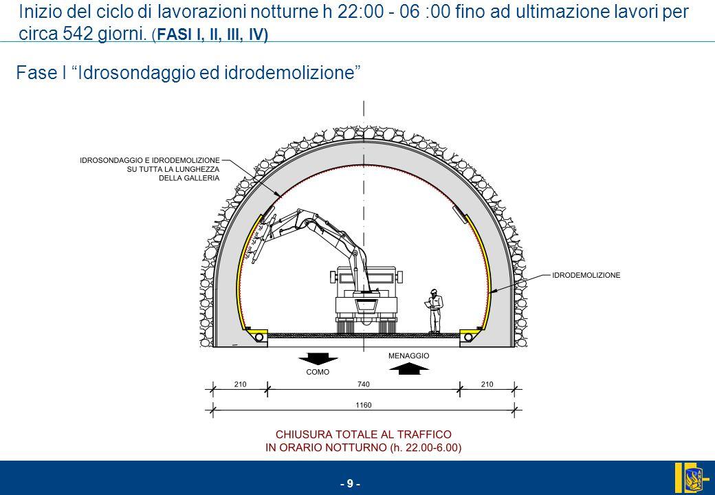 - 10 - Fase II Consolidamento e opere di regimazione idraulica