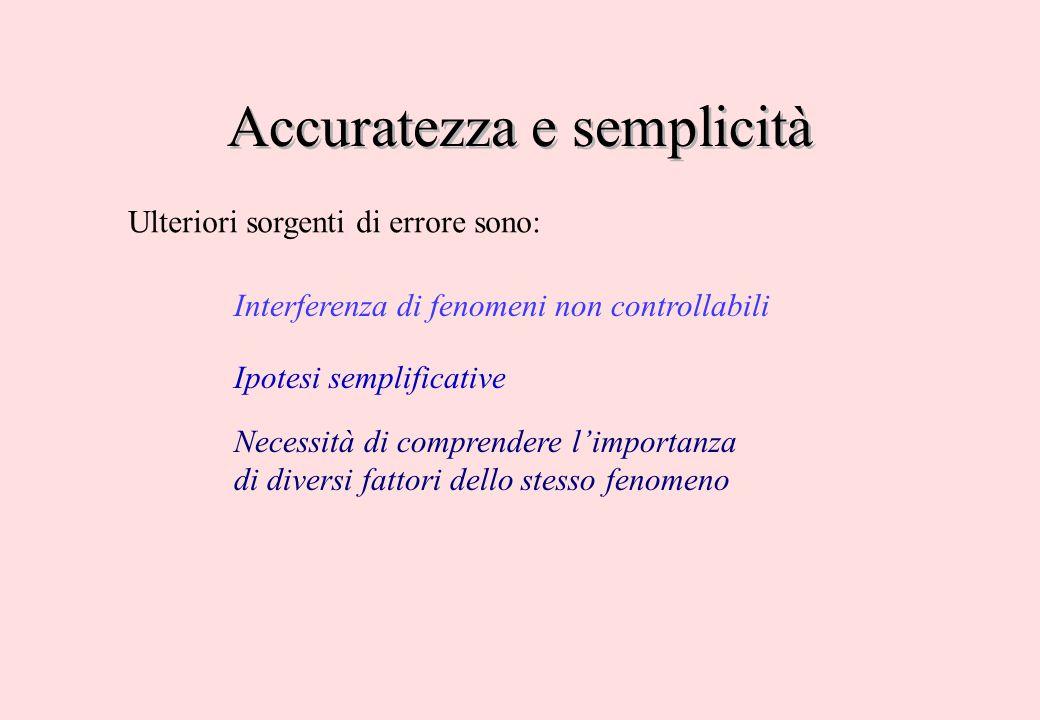Accuratezza e semplicità Ulteriori sorgenti di errore sono: Ipotesi semplificative Interferenza di fenomeni non controllabili Necessità di comprendere