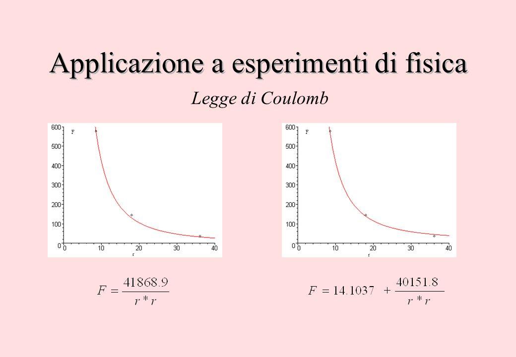 r F r F Legge di Coulomb Applicazione a esperimenti di fisica
