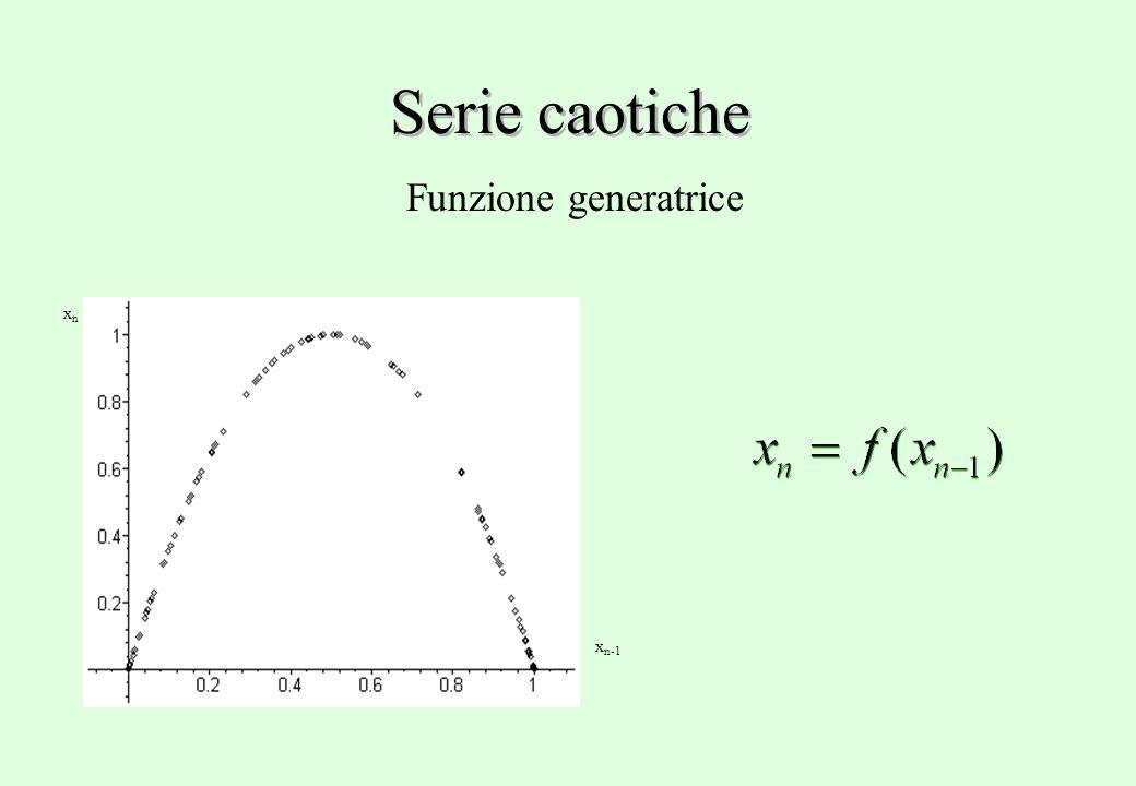 xnxn x n-1 Funzione generatrice