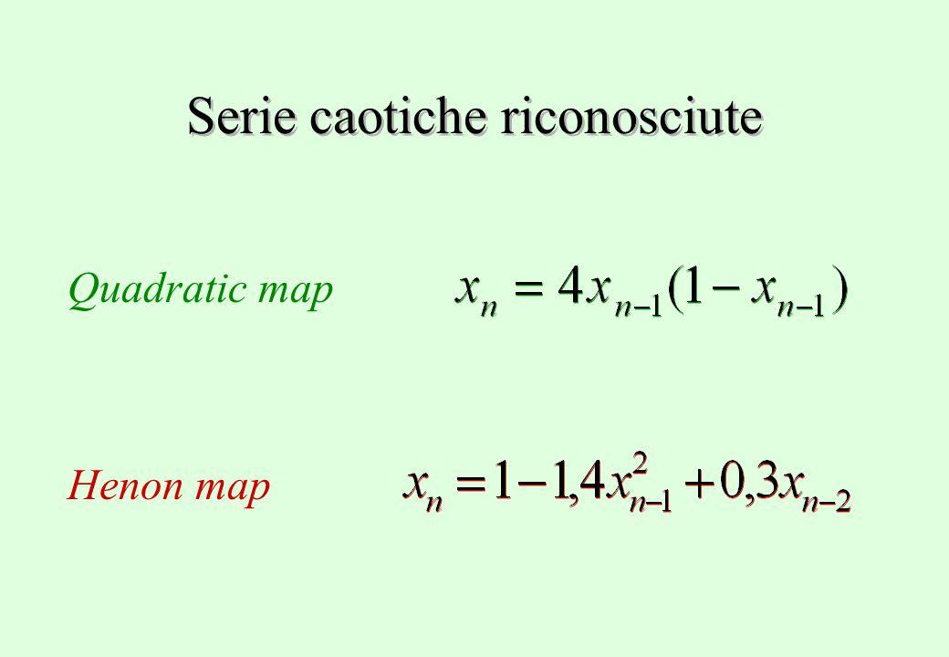 Henon map Quadratic map Serie caotiche riconosciute