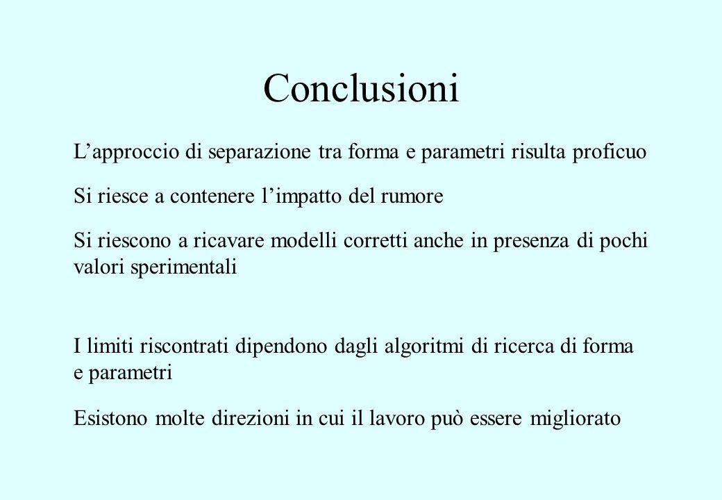 Conclusioni L'approccio di separazione tra forma e parametri risulta proficuo Si riescono a ricavare modelli corretti anche in presenza di pochi valor