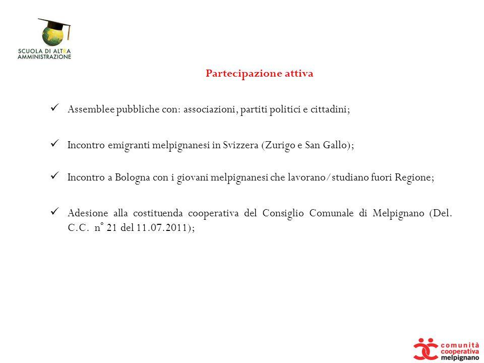 Partecipazione attiva Assemblee pubbliche con: associazioni, partiti politici e cittadini; Incontro emigranti melpignanesi in Svizzera (Zurigo e San G