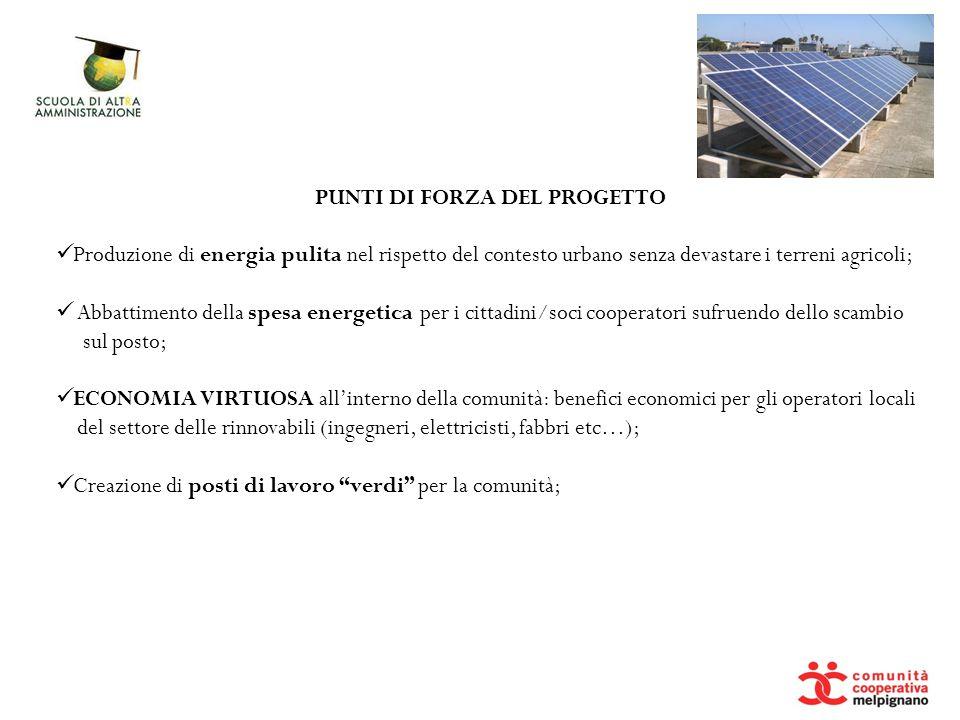 PUNTI DI FORZA DEL PROGETTO Produzione di energia pulita nel rispetto del contesto urbano senza devastare i terreni agricoli; Abbattimento della spesa