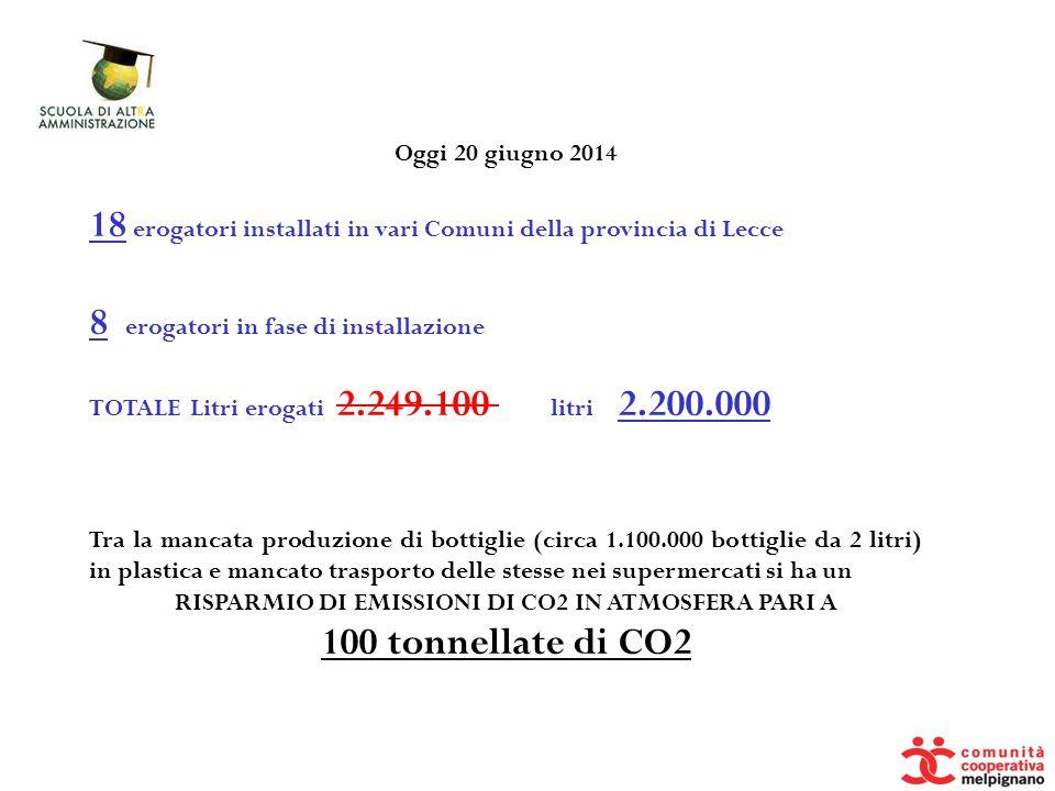 Oggi 20 giugno 2014 18 erogatori installati in vari Comuni della provincia di Lecce 8 erogatori in fase di installazione TOTALE Litri erogati 2.249.10