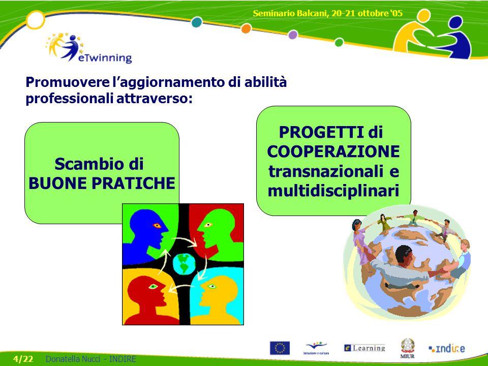 Piano di lavoro 2005 - 2006 15/22 Seminario Balcani, 20-21 ottobre '05 Donatella Nucci - INDIRE