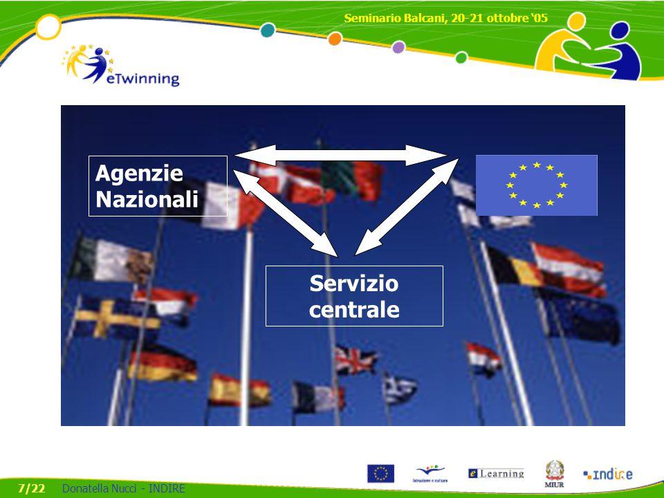 strumenti promozione informazione ! Donatella Nucci - INDIRE18/22