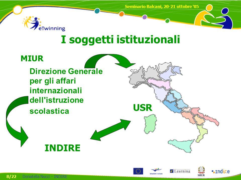 Monitoraggio @ Valutazione gemellaggio Controllo registrazioni Verifica scheda attività Donatella Nucci - INDIRE19/22