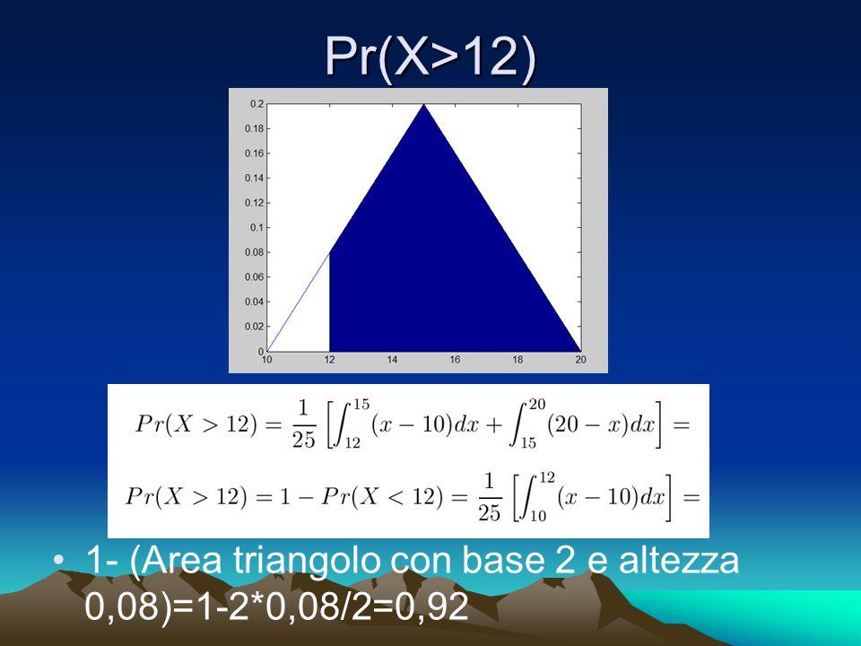 Pr(X>12) 1- (Area triangolo con base 2 e altezza 0,08)=1-2*0,08/2=0,92