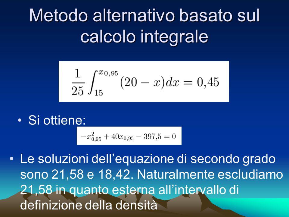 Metodo alternativo basato sul calcolo integrale Si ottiene: Le soluzioni dell'equazione di secondo grado sono 21,58 e 18,42. Naturalmente escludiamo 2