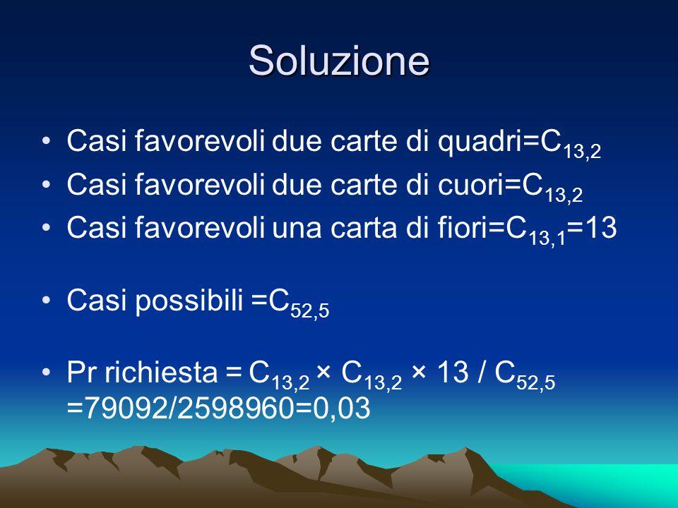 Soluzione Casi favorevoli due carte di quadri=C 13,2 Casi favorevoli due carte di cuori=C 13,2 Casi favorevoli una carta di fiori=C 13,1 =13 Casi possibili =C 52,5 Pr richiesta = C 13,2 × C 13,2 × 13 / C 52,5 =79092/2598960=0,03