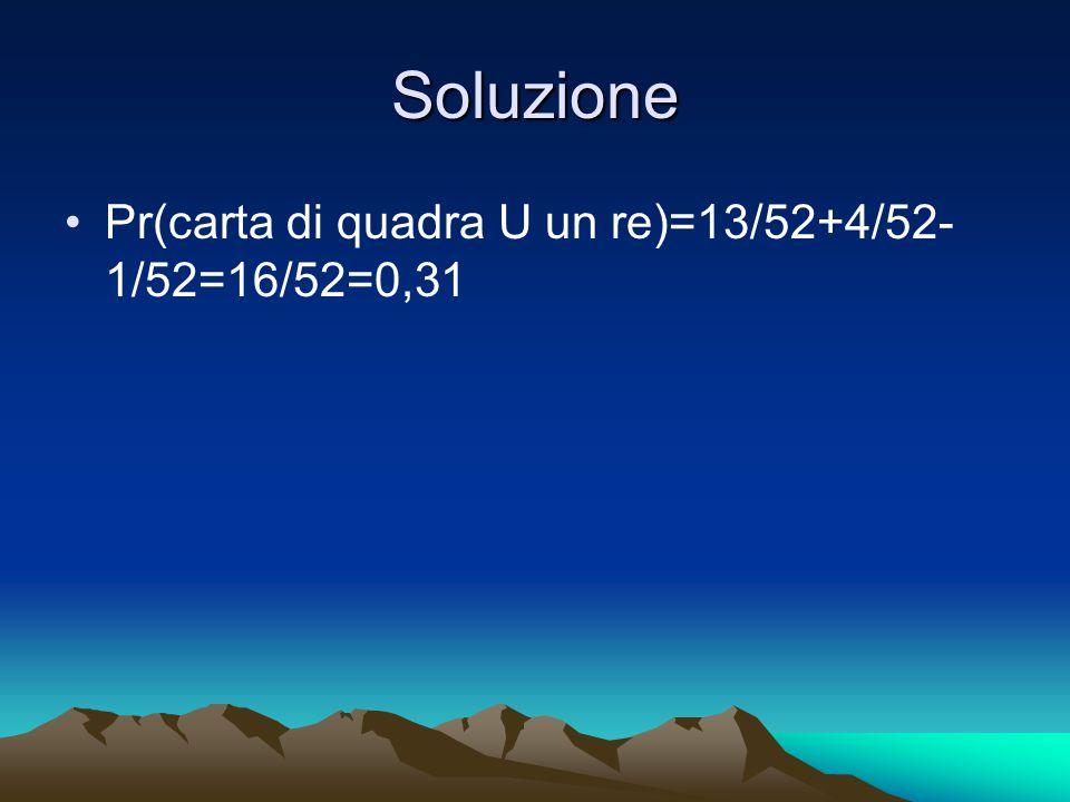 Soluzione Pr(carta di quadra U un re)=13/52+4/52- 1/52=16/52=0,31