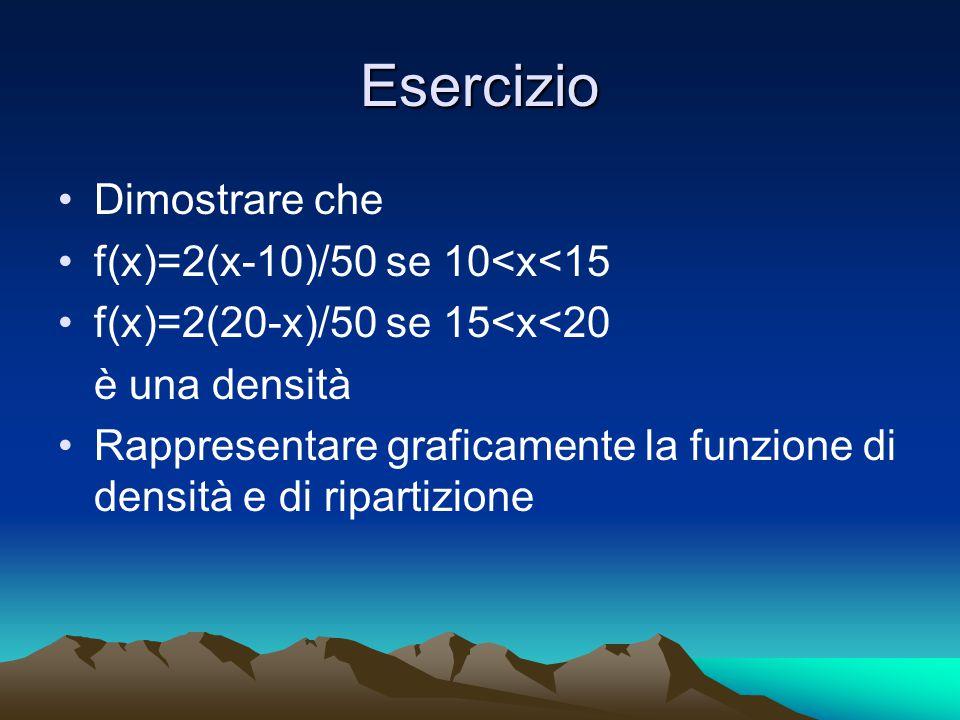 Esercizio Dimostrare che f(x)=2(x-10)/50 se 10<x<15 f(x)=2(20-x)/50 se 15<x<20 è una densità Rappresentare graficamente la funzione di densità e di ripartizione