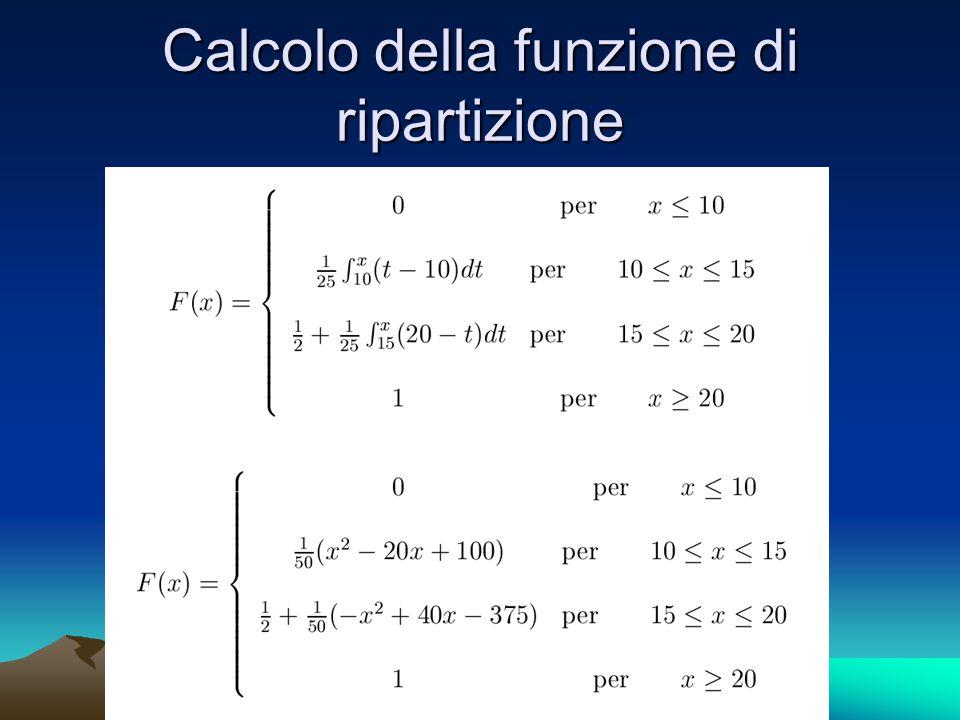 Calcolo della funzione di ripartizione