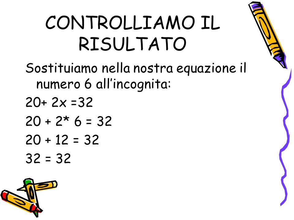 CONTROLLIAMO IL RISULTATO Sostituiamo nella nostra equazione il numero 6 all'incognita: 20+ 2x =32 20 + 2* 6 = 32 20 + 12 = 32 32 = 32