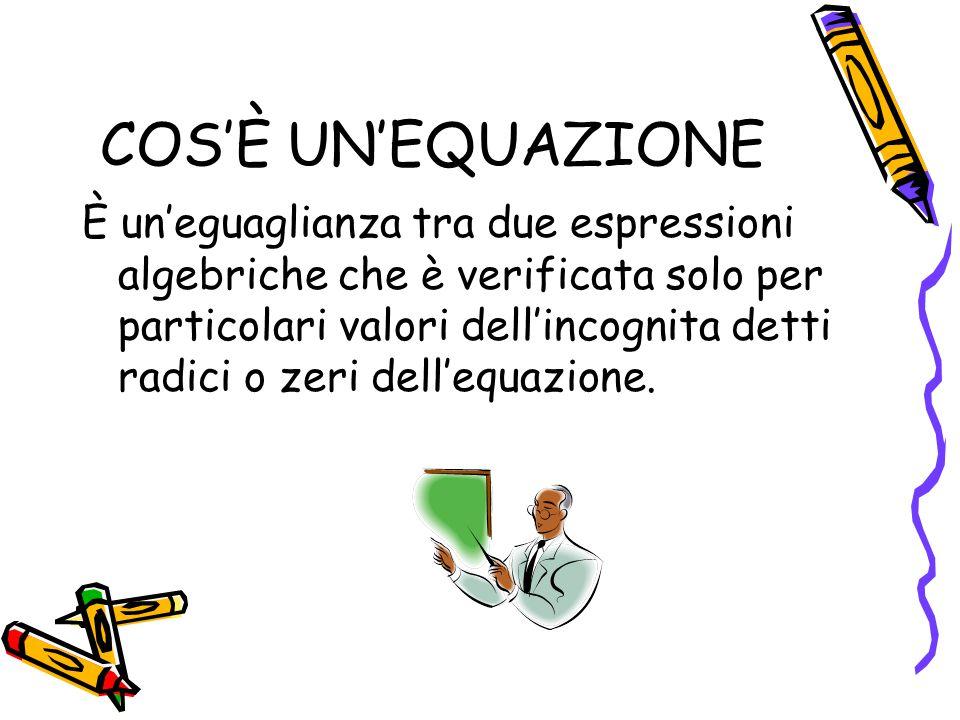 COS'È UN'EQUAZIONE È un'eguaglianza tra due espressioni algebriche che è verificata solo per particolari valori dell'incognita detti radici o zeri del