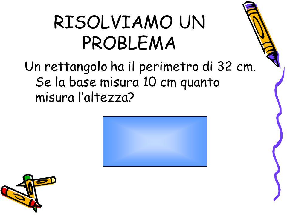 TROVIAMO L'EQUAZIONE RISOLUTIVA L'incognita è la misura dell'altezza Altezza=x Perimetro = 2*base + 2*altezza 2*10+2x = 32 20+ 2x =32