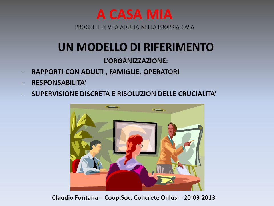 A CASA MIA PROGETTI DI VITA ADULTA NELLA PROPRIA CASA UN MODELLO DI RIFERIMENTO L'ORGANIZZAZIONE: -RAPPORTI CON ADULTI, FAMIGLIE, OPERATORI -RESPONSABILITA' -SUPERVISIONE DISCRETA E RISOLUZION DELLE CRUCIALITA' Claudio Fontana – Coop.Soc.